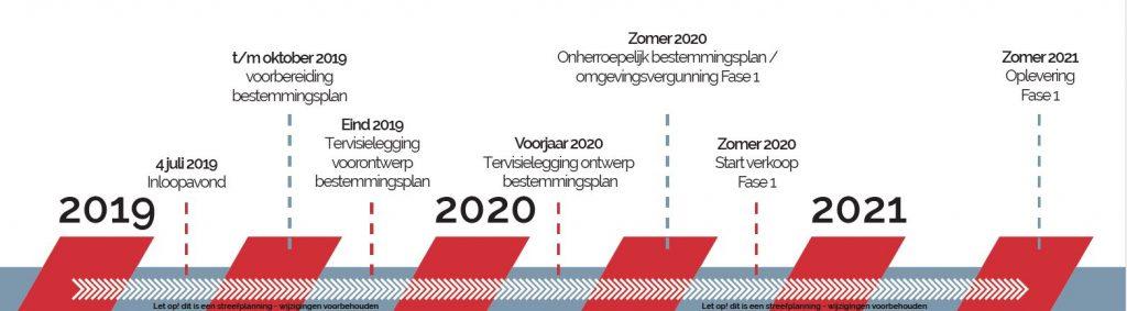 Planning woningbouwplan Made Van der Heijden